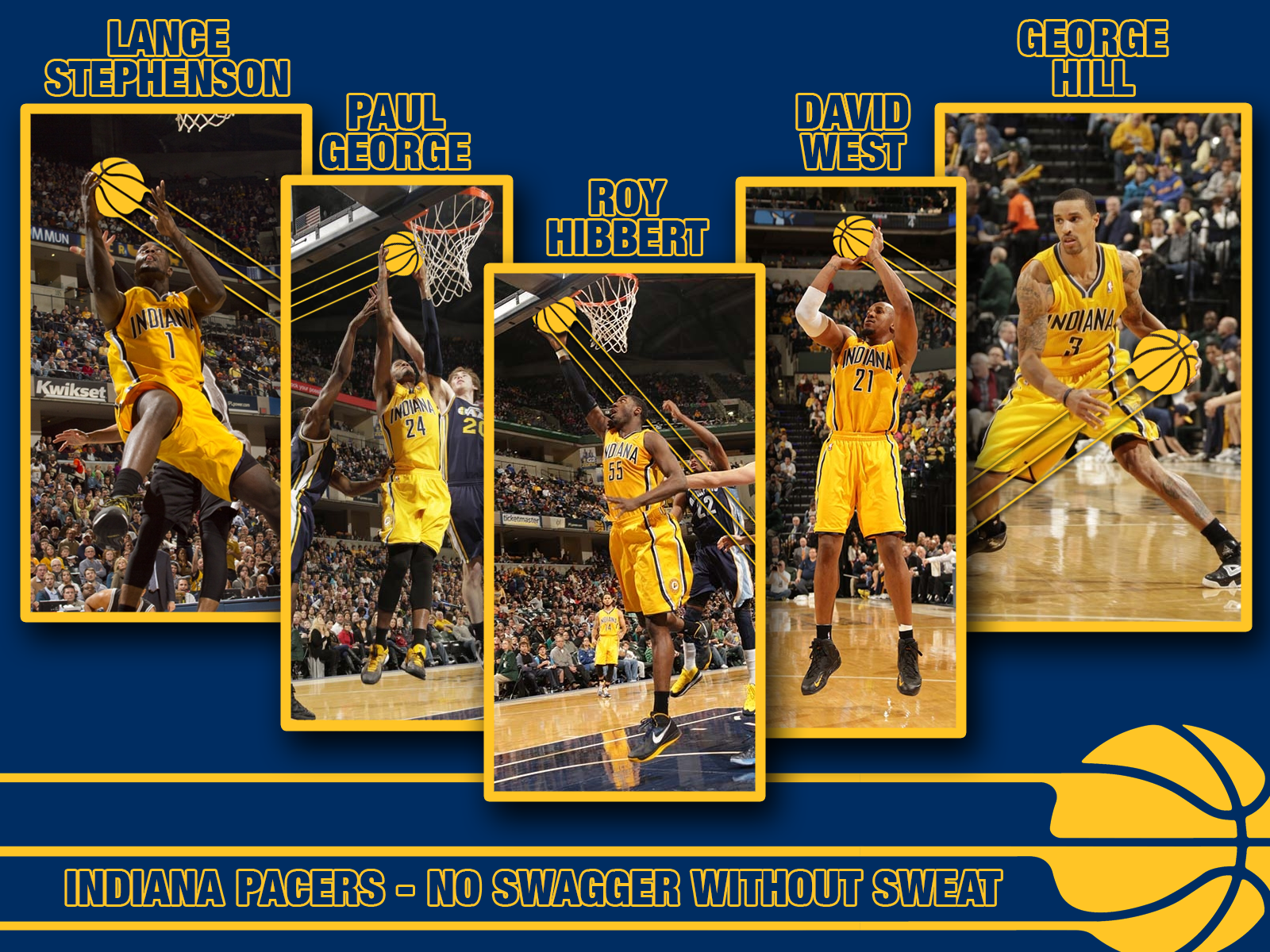 Pacers HD Wallpapers, Desktop Photos
