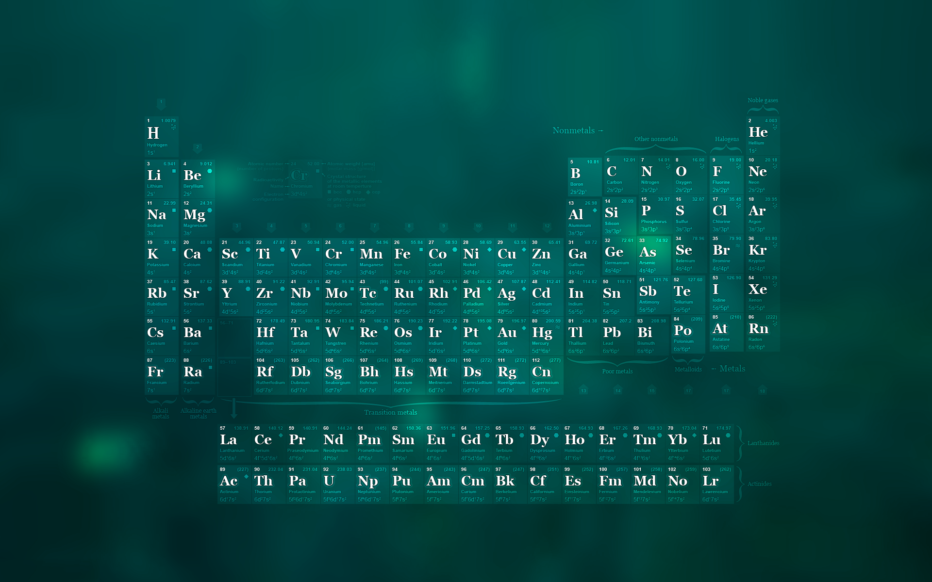 March 26, 2015 - 1920x1200 px Chemical Desktop Wallpapers