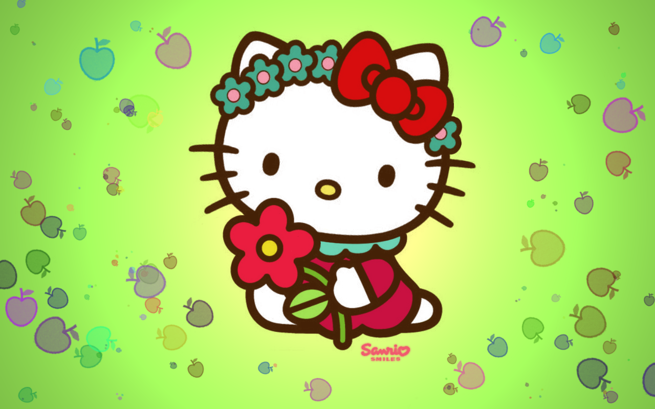 Mobile Hello Kitty Pictures| HD Widescreen BsnSCB Gallery